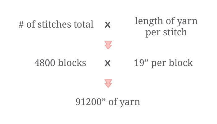 Inches_per_Stitch