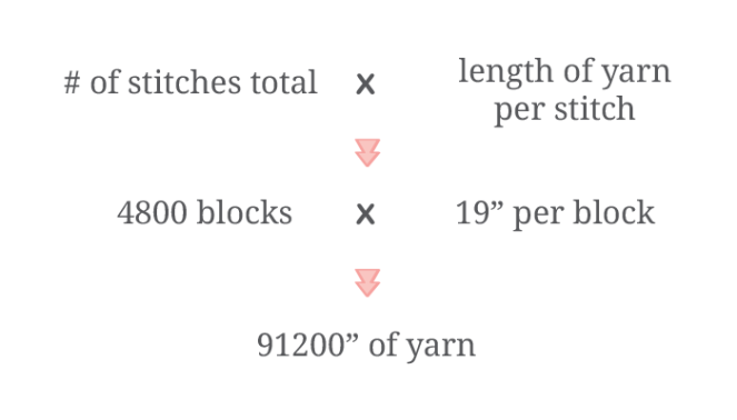 Inches_per_Stitch