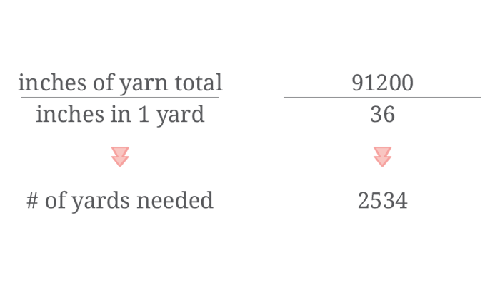 Inches_to_Yards