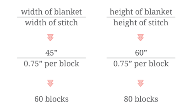 Stitches_Width_Length